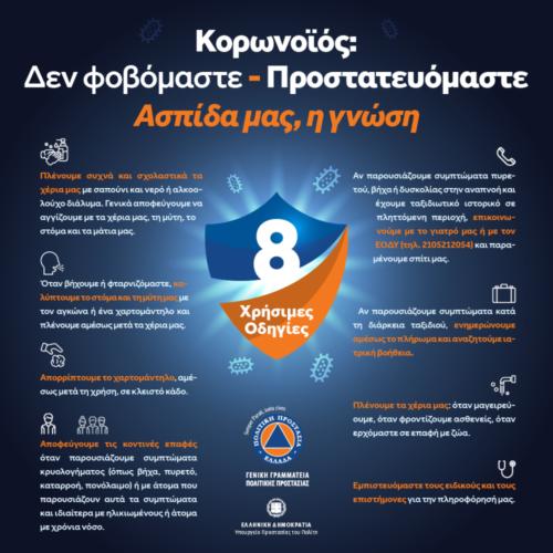 Χρήσιμες Οδηγίες για την προστασία σας κατά του κορονοϊού covid-19